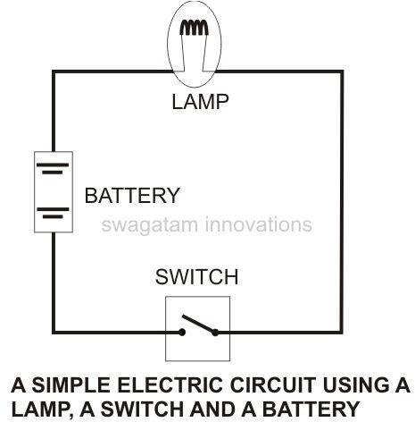 Circuit Diagram Led Bulb Wiring Diagram