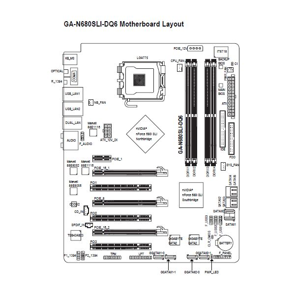 basic motherboard diagram with labels