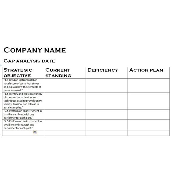 A Sample Gap Analysis Explained - Sample Analysis