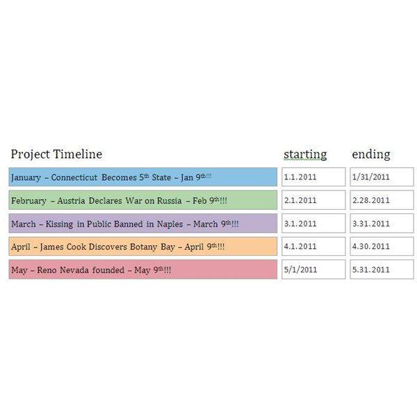 Putting Together Creative Timelines for Projects Ideas and Tools