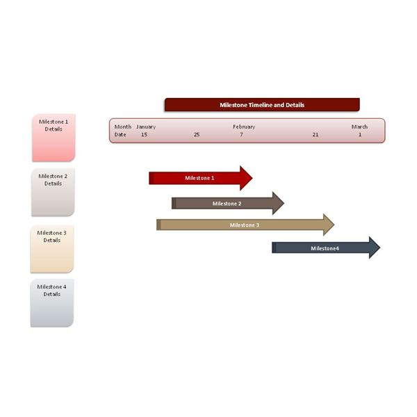 Project Management Milestone Timelines and Other Templates