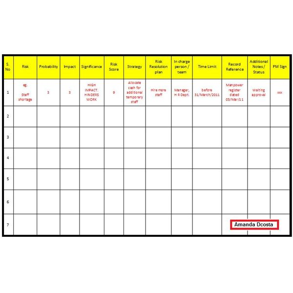 Free Risk Register Templates Free Download for Project Risk