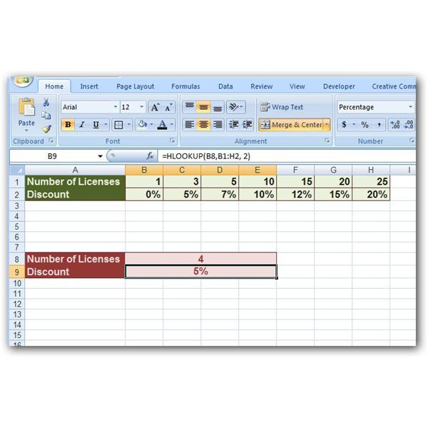 How to Create Formulas Using VLOOKUP and HLOOKUP Functions in