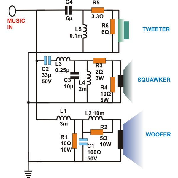 What are Three-Way Speaker Crossovers? Crossover Networks Briefly