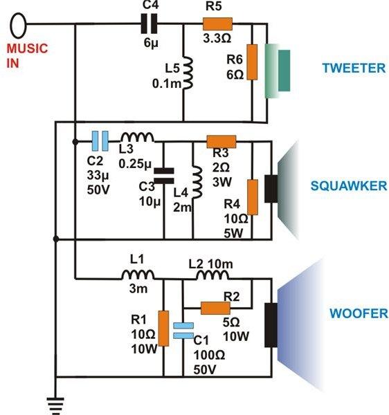 network audio wiring