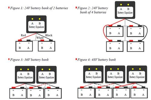 also 48v battery bank wiring diagram on solar wiring diagram