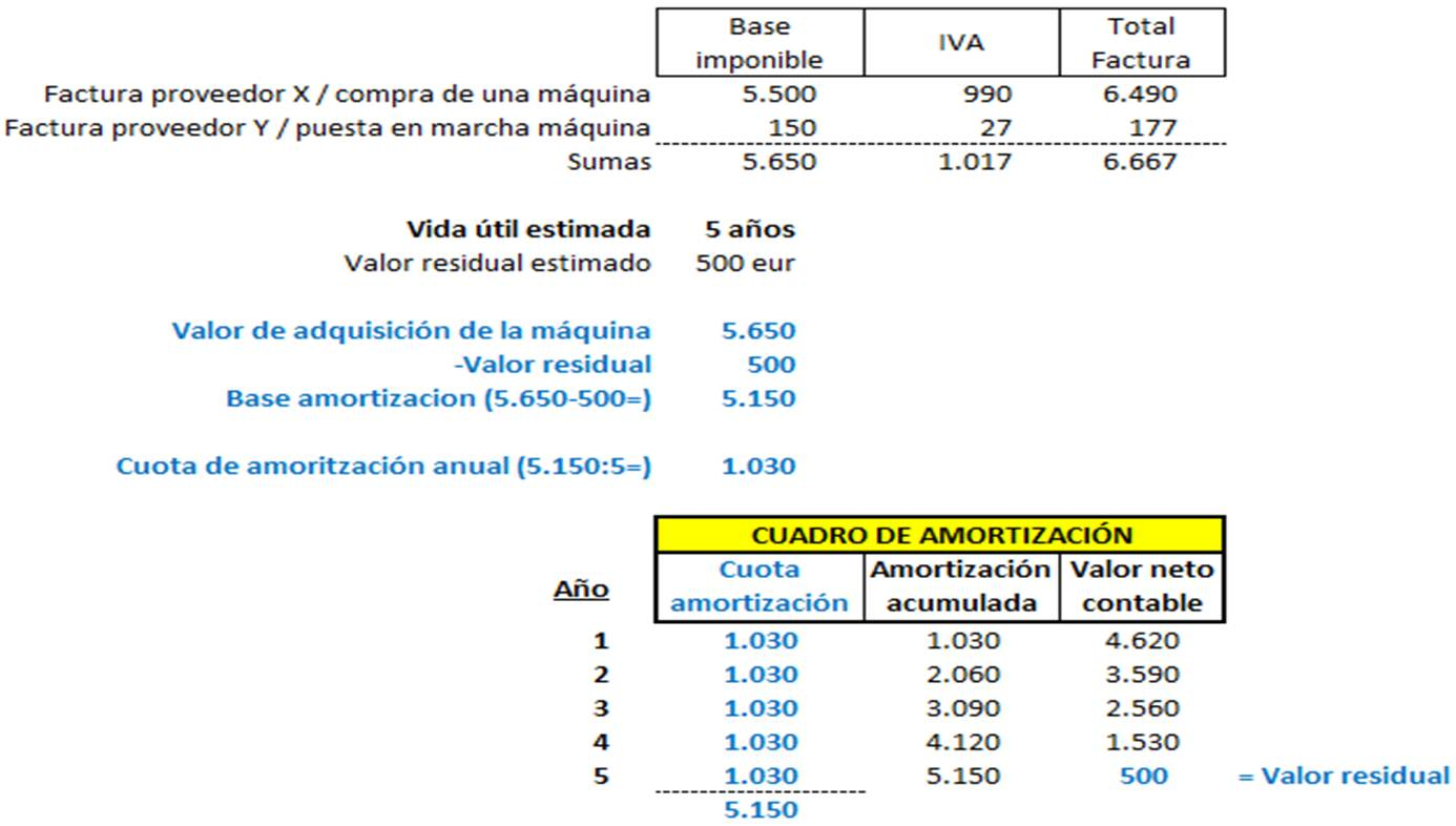 Hipoteca Calculo All Categories Creditos Para Emprendedores Venezuela