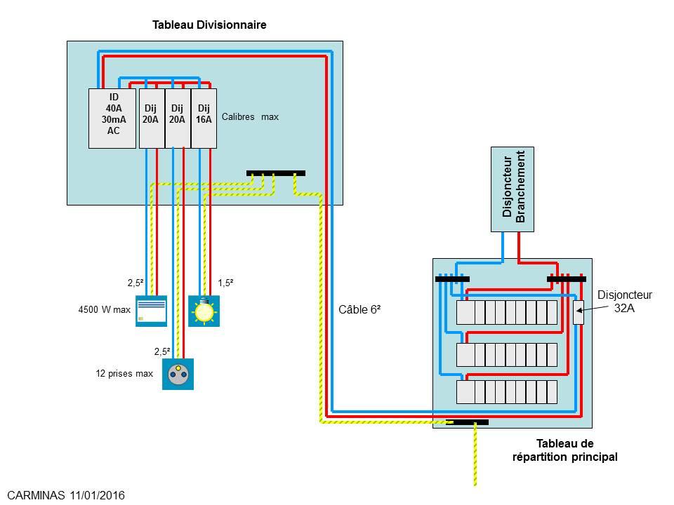 cable electrique exterieur apparent pour passer les cables dans la - Gaine Electrique Pour Exterieur