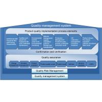 Quality Control - LaserCleaner