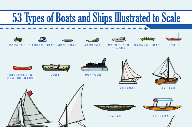 53-types-of-boats-and-ships -illustrated-to-scale-2-23845-1512167165-0_dblbigjpg - types of ships
