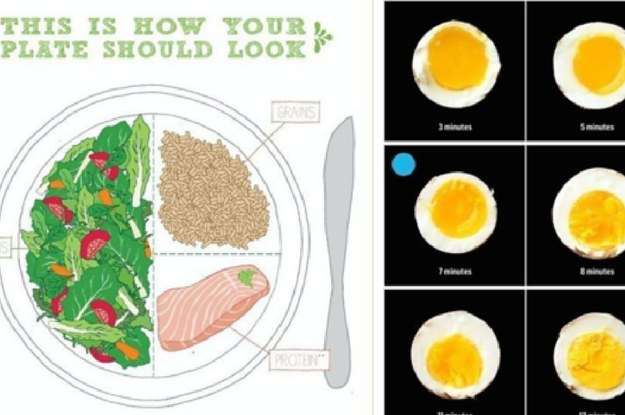 17 Charts To Help You Eat Healthy - food charts