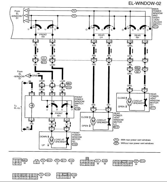 Nissan Quest Diagram Wiring Diagram Library