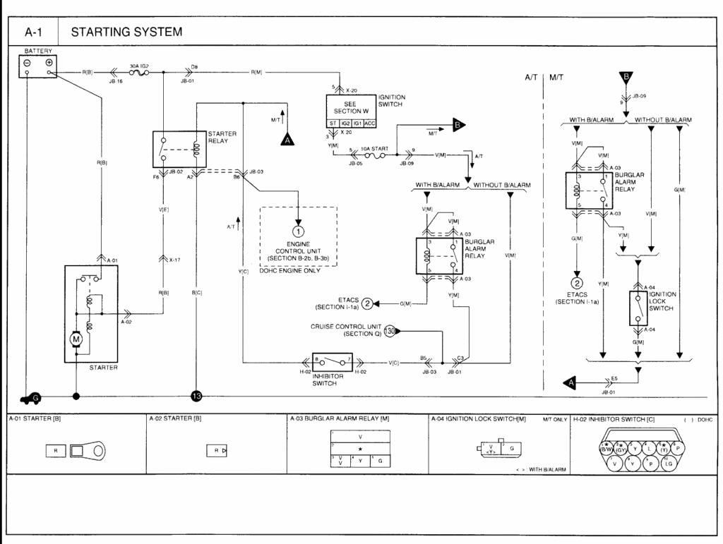 ground wire diagram 03 kia sorento