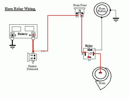 ooga horn wiring diagram