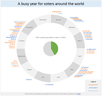pie charts Archives  Chandoo.org - Learn Excel, Power BI ...