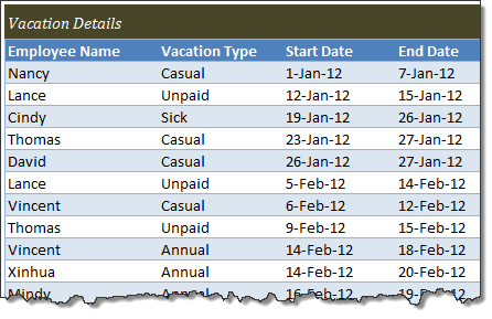 How To Create A Calendar From Excel From Data How To Create A Calendar Using Excel Data Excel Help Forum Employee Vacation Tracker And Dashboard Using Ms Excel