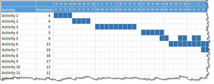 How To Set Up A Weekly Calendar In Excel Free 2018 Excel Calendar Blank And Printable Calendar Xls All Articles On Gantt Charts Chandooorg Learn