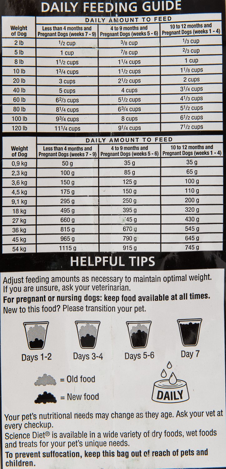 Science Diet Large Puppy Feeding Chart