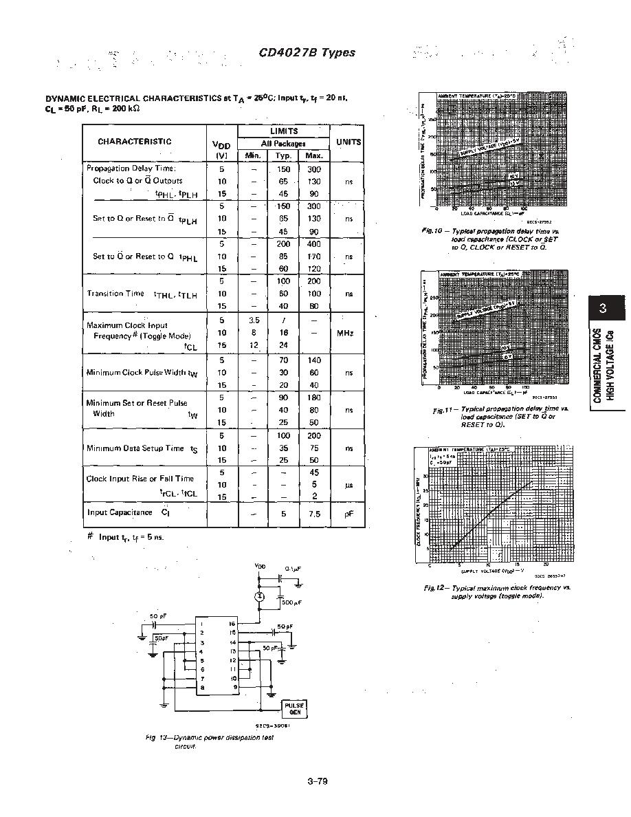 cd4027b datasheet of dual j k flip flop