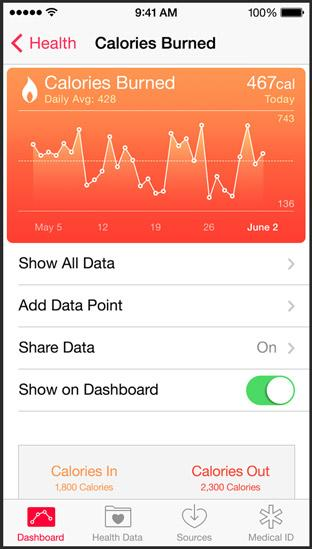 Apple Partners With Epic, Mayo Clinic For HealthKit - InformationWeek