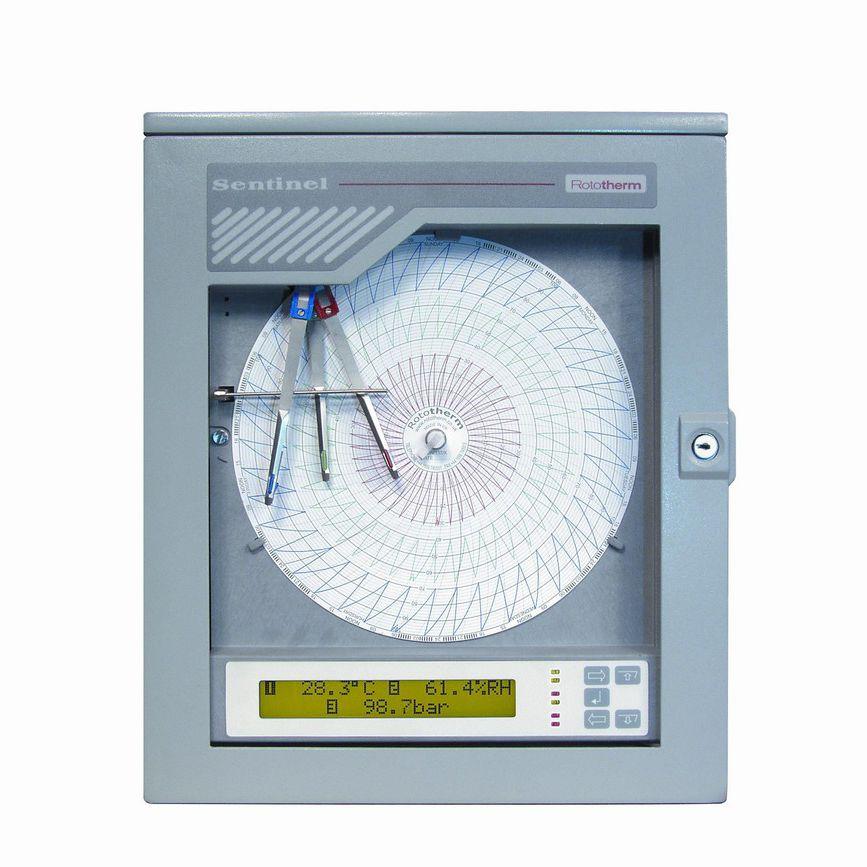 pressure temperature chart - Mersnproforum