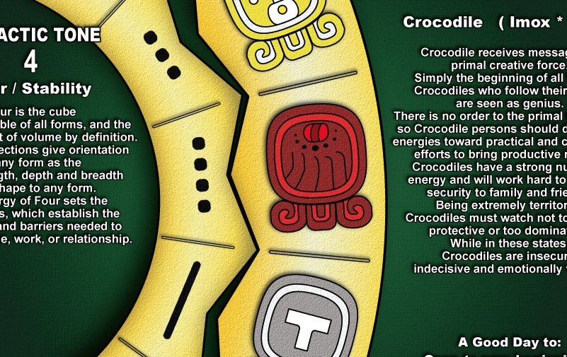What\u0027s Your Nahual? Mayan Birth Signs  their Meaning elephant