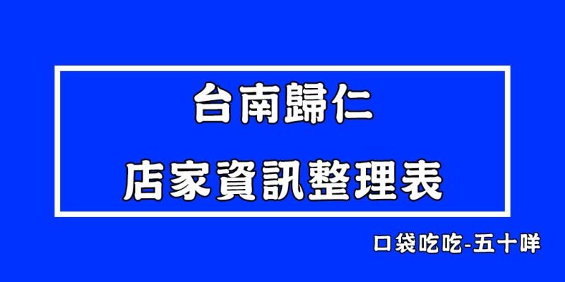 台南歸仁小吃美食店家資訊表