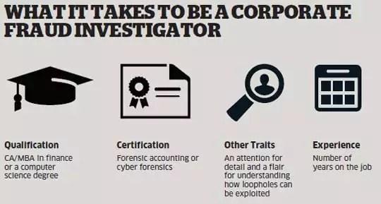 Criminal Investigator Cover Letter - Konipolycodecriminal ...