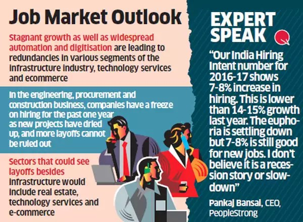 Jobs Layoffs, stress on job creation are sector specific, say