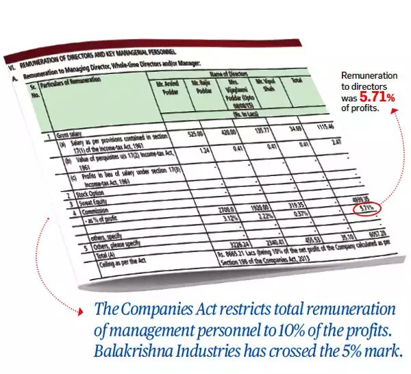 How to write an annual report of a company MERELYNORMALGA