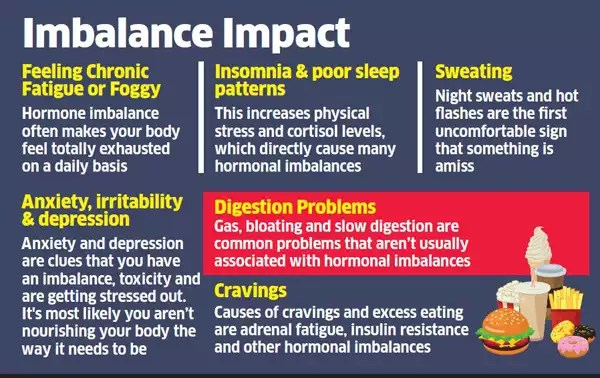 hormones How to ensure your body gets the right balance of hormones