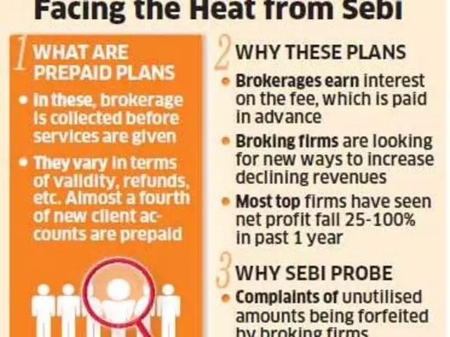 sebi Complaints from investors may force Sebi to regulate prepaid
