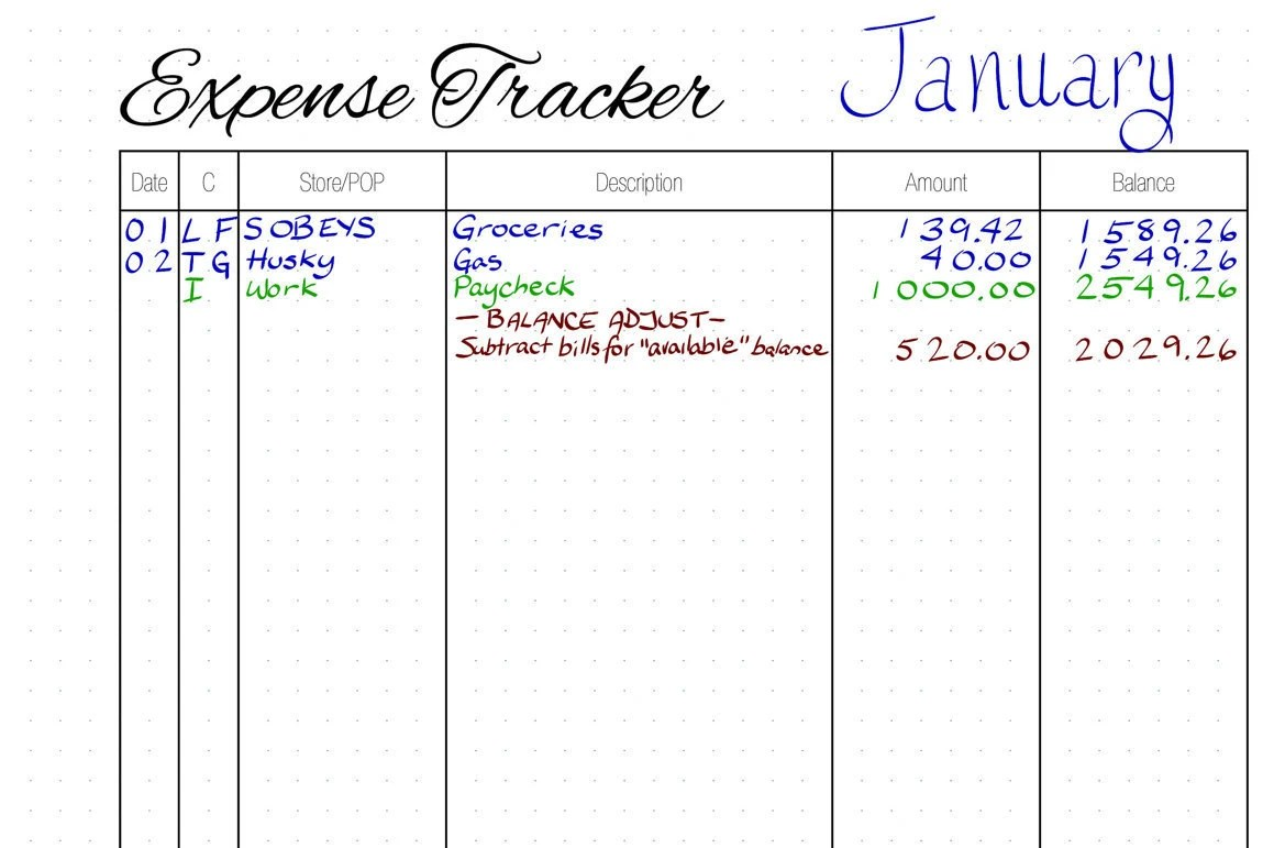 easy expense tracker - Tikirreitschule-pegasus
