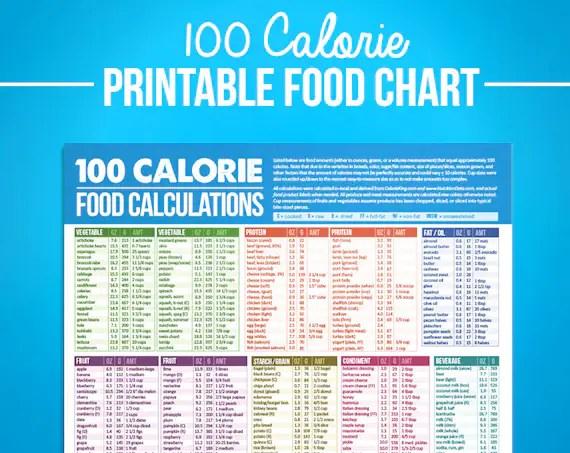 calorie food chart printable - Footfreedomtraining