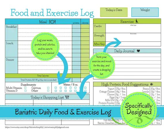 diet and exercise tracker