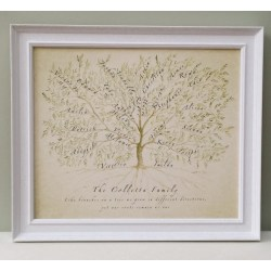 Impressive Framed Family Tree Custom Family Tree Print Fars Parents Parent Gift Personalized Family Tree Framed Family Tree Custom Family Tree Print Fars Day gifts Gift For Parents