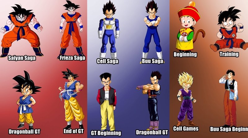 Goku Live Wallpaper Iphone 7 Plus Dragon Ball Super As 237 Han Cambiado Goku Vegeta Y C 237 A En