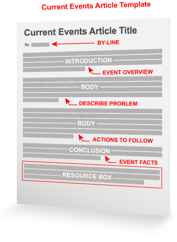 Current Events Article Template