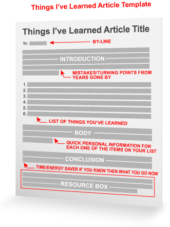 Things I\u0027ve Learned Article Template
