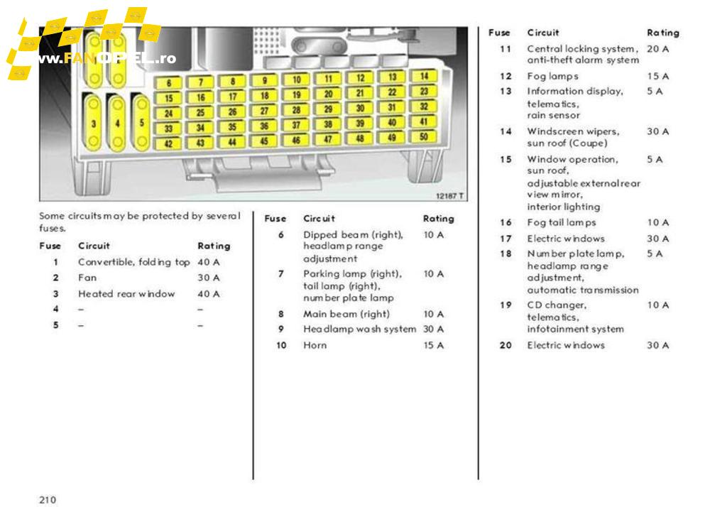 Fuse Box Diagram Astra 2001 Wiring Diagram