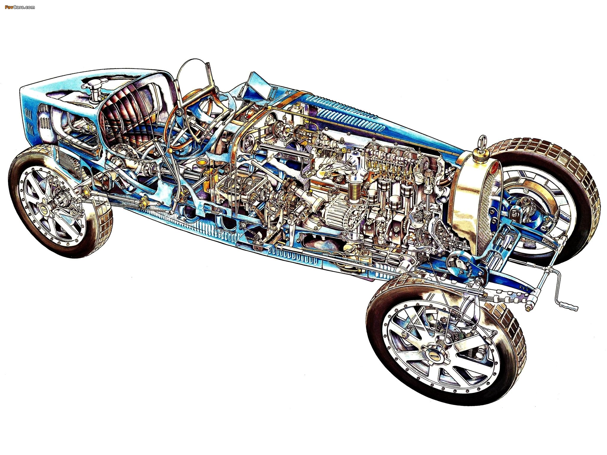 2048x1536 Car Wallpapers Bugatti Type 35 1924 30 Wallpapers 2048x1536
