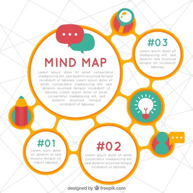 mind map template - Opucukkiessling