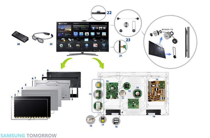 Smart Tv Wiring Download Wiring Diagram