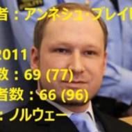 【閲覧注意】恐怖!大量殺人ランキングTOP5【動画1本・画像5枚】