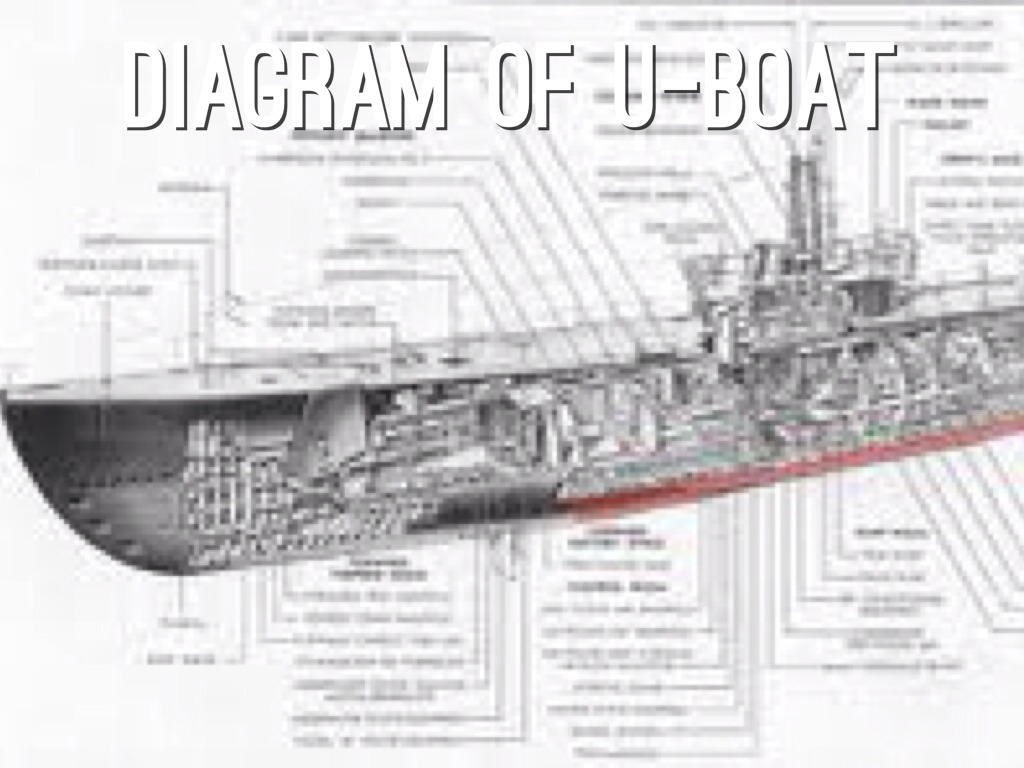 german u boat diagram inside