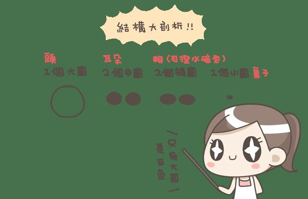 广东水圆仔的做法大全