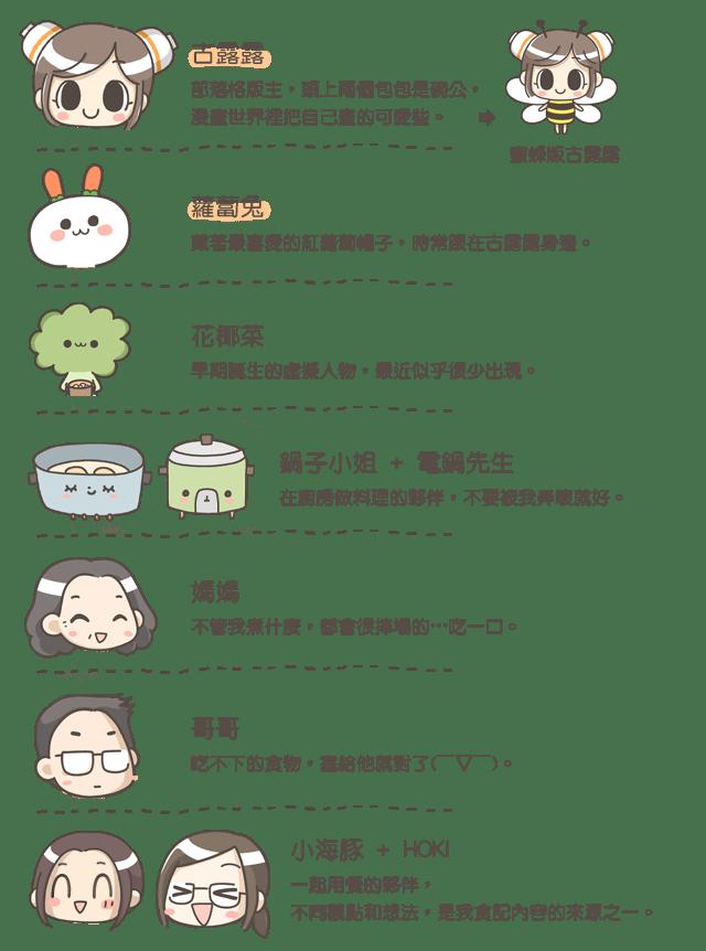 人物介紹201606