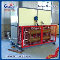 Oil Furnaces Quality Oil Furnaces For Sale