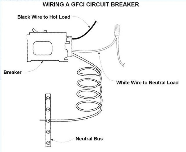 remove circuit breaker