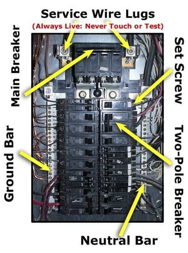 110 Cord Wiring Diagram How To Wire A Main Breaker Box Hunker